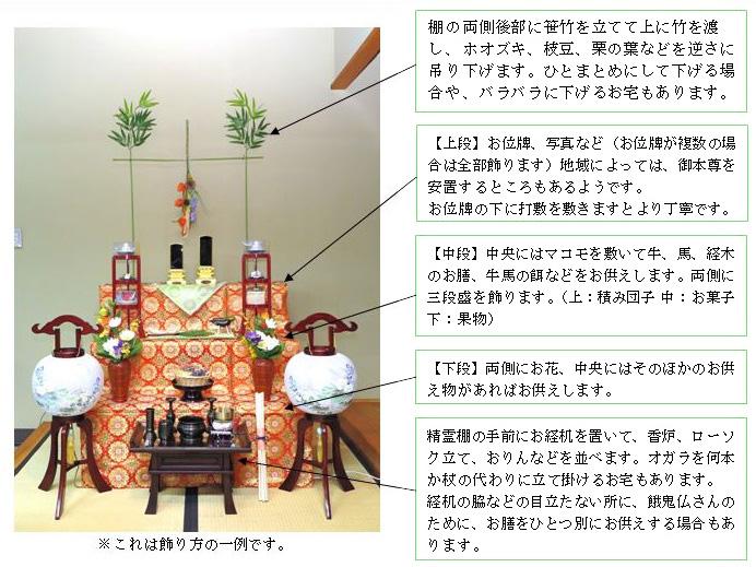 祭壇の飾り方4